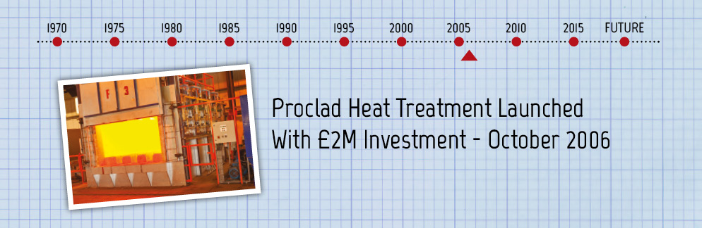 Proclad Heat Treatment - October 2006